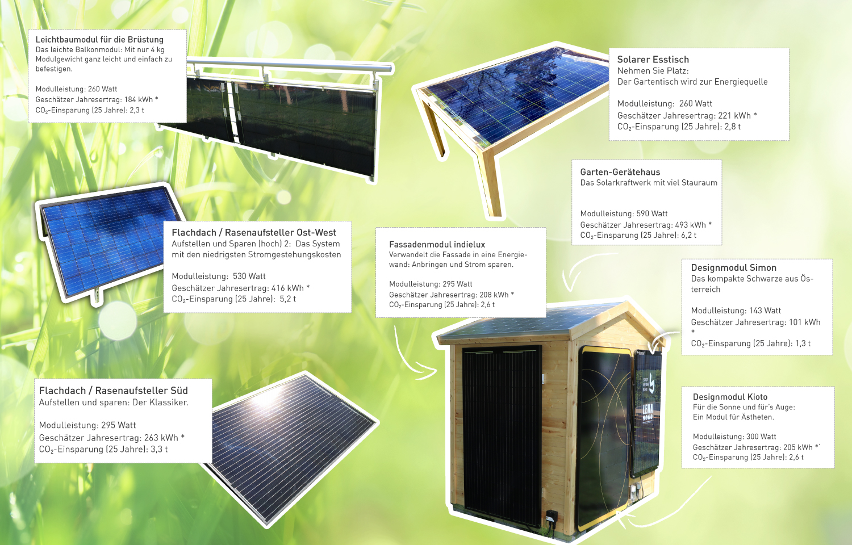 solaranlage fr garten solaranlage fr garten with. Black Bedroom Furniture Sets. Home Design Ideas